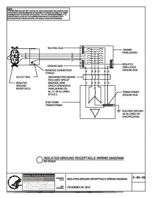Electrical Receptacle Wiring Diagram | Free Wiring Diagram