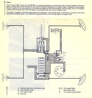 Emergency Stop button Wiring Diagram | Free Wiring Diagram