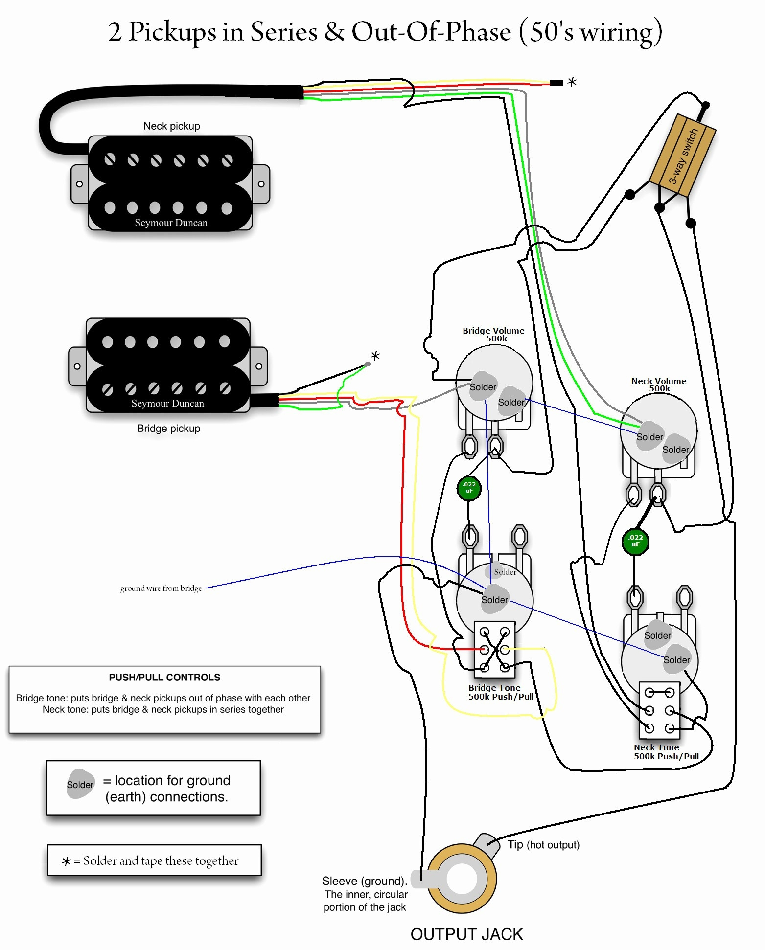 Epiphone Les Paul Standard Wiring Schematic