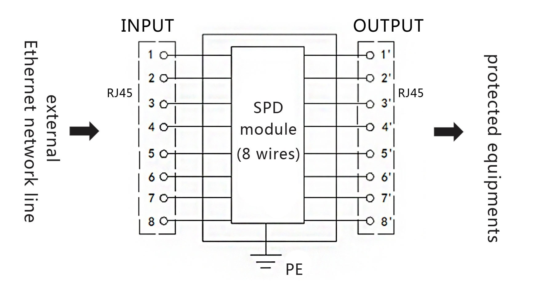 Ethernet Wire Schematic