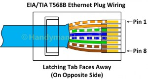 Ether Cable Wiring Diagram Cat5e | Free Wiring Diagram