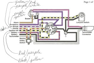 Evinrude Ignition Switch Wiring Diagram | Free Wiring Diagram