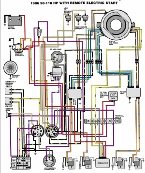 Evinrude Wiring Diagram Outboards | Free Wiring Diagram