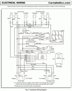 Ezgo Pds Wiring Diagram | Free Wiring Diagram