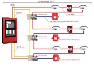 Fire Alarm Control Panel Wiring Diagram | Free Wiring Diagram