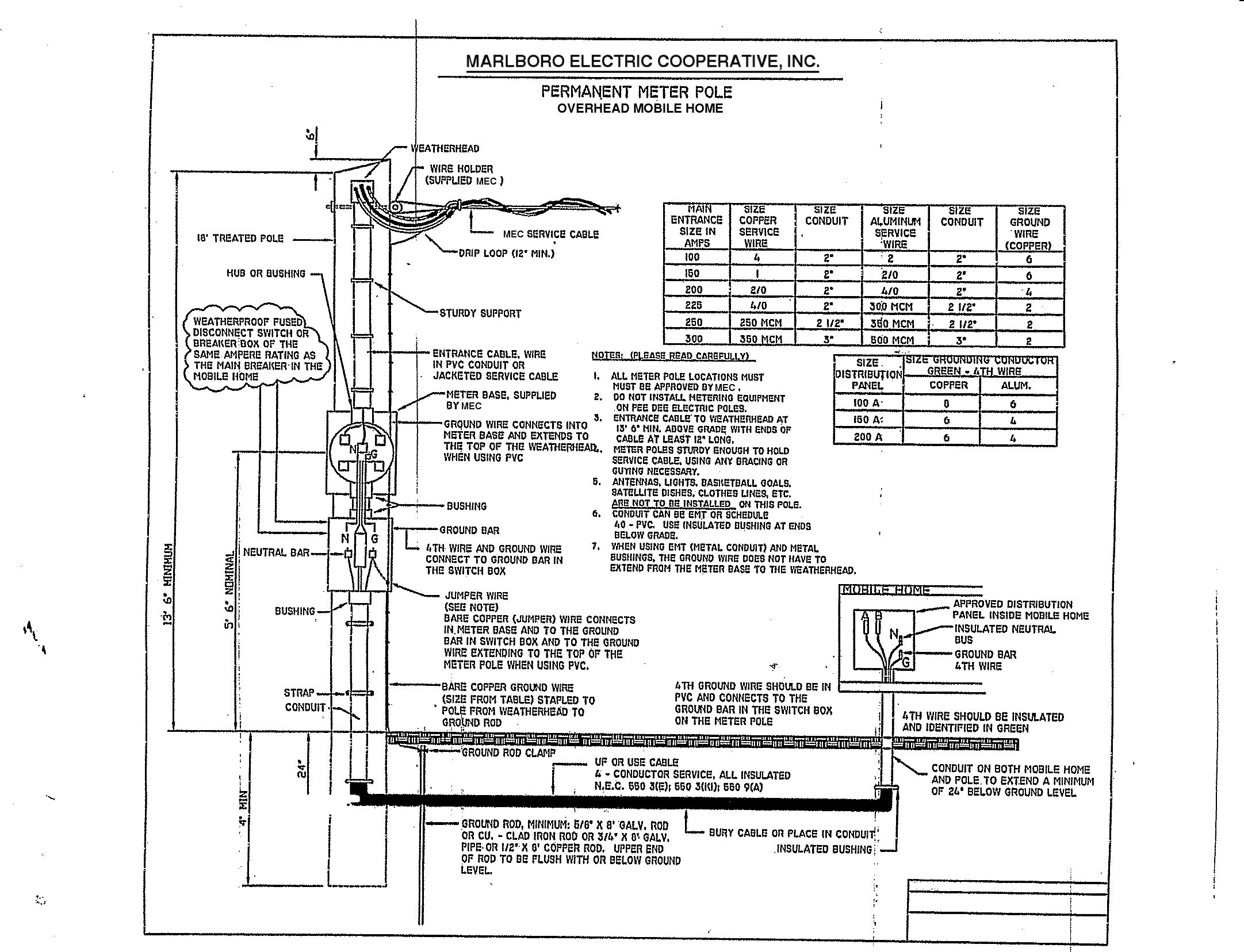 39r Fleetwood Bounder Motorhome Wiring Diagram