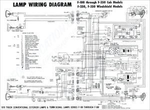 Ford F250 Starter solenoid Wiring Diagram | Free Wiring