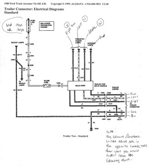 Ford F250 Trailer Wiring Harness Diagram | Free Wiring Diagram