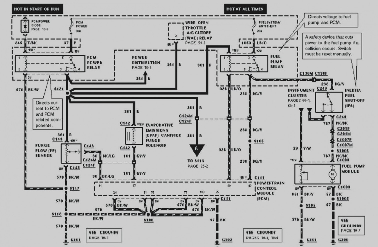 Ford Power Mirror Wiring Diagram