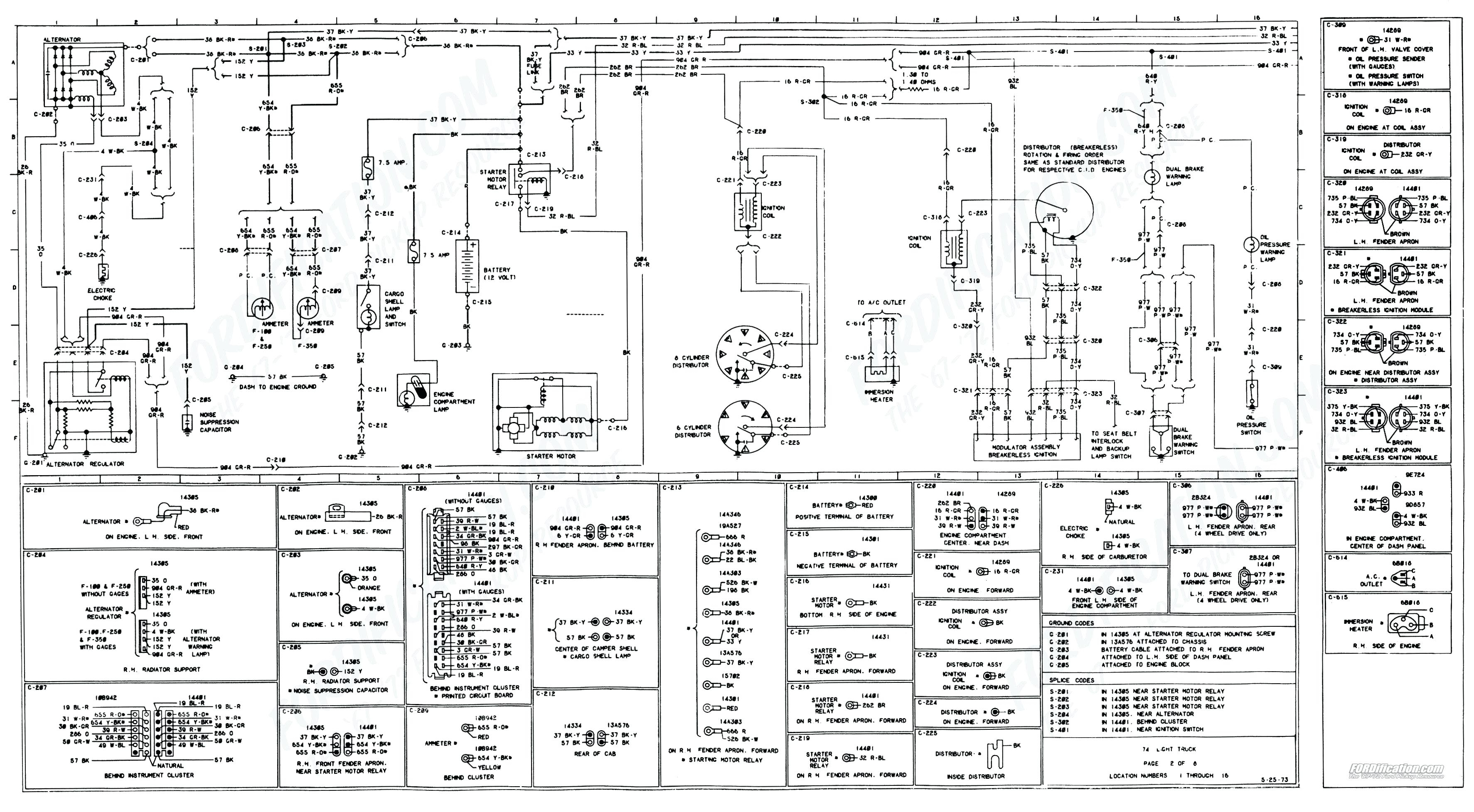 Diagram Ford F650 Cummins Wiring Diagram Full Version Hd Quality Wiring Diagram Mtswiring Prolocomontefano It
