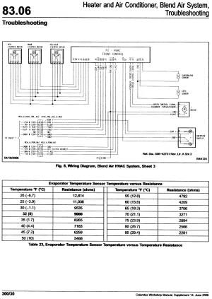 Freightliner Cascadia Radio Wiring Diagram   Free Wiring Diagram