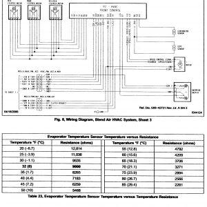 Freightliner Columbia Wiring Schematic | Free Wiring Diagram