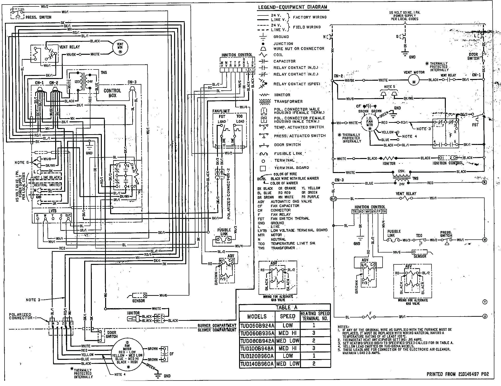 Gas Furnace Control Board Wiring Diagram