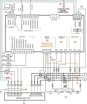 Generac 100 Amp Automatic Transfer Switch Wiring Diagram