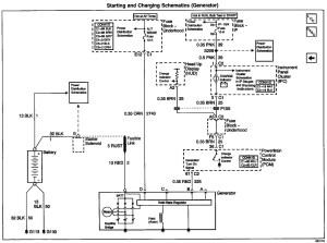 Gmos Lan 01 Wiring Diagram | Free Wiring Diagram
