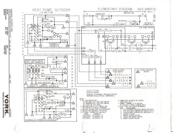 Central Air Conditioner Wiring Schematic