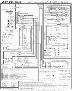Goodman Gas Furnace Wiring Diagram | Free Wiring Diagram
