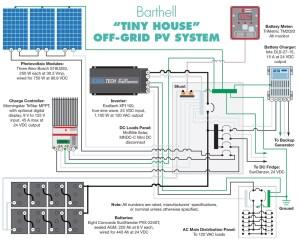 Grid Tie Battery Backup Wiring Diagram | Free Wiring Diagram