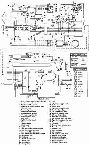 Harley Davidson Radio Wiring Diagram | Free Wiring Diagram