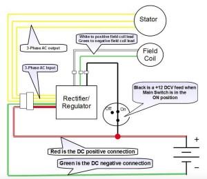 Harley Davidson Voltage Regulator Wiring Diagram | Free
