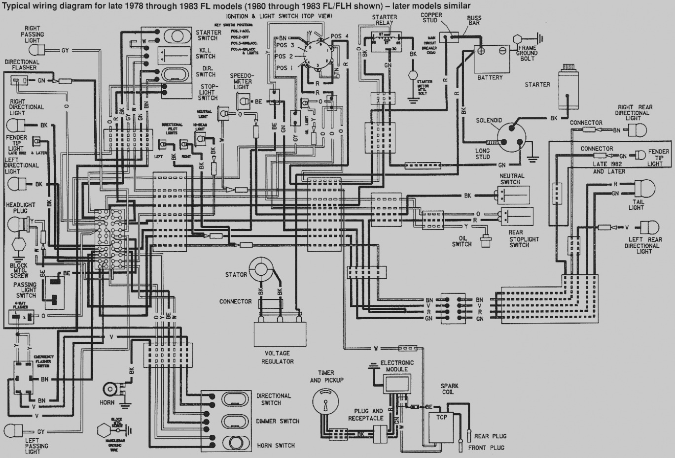 Harley Softail Wiring Diagram