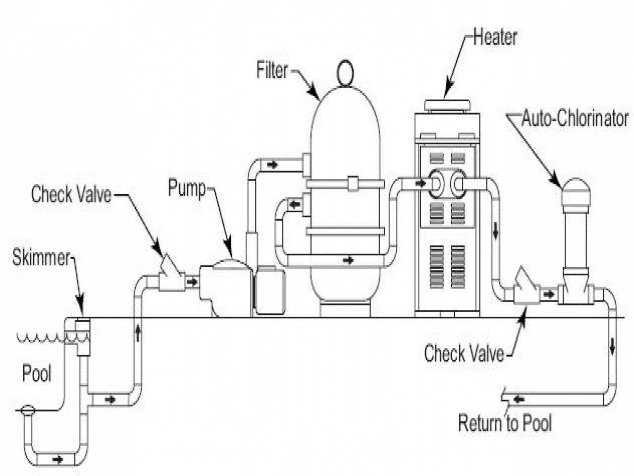 Hayward Pool Pump Wiring Schematic