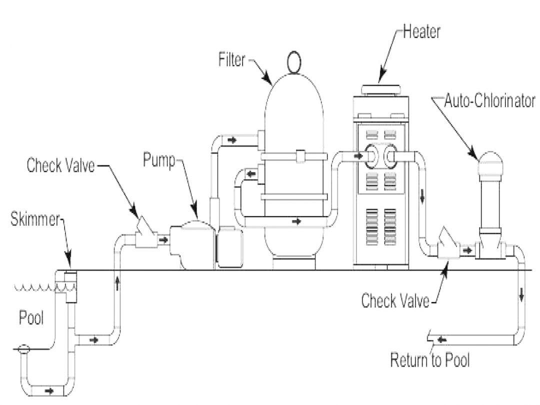 Ac 220v Motor Wiring