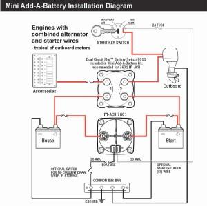 Holiday Rambler Wiring Schematic | Free Wiring Diagram