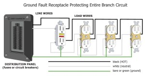 Homeline Load Center Wiring Diagram | Free Wiring Diagram