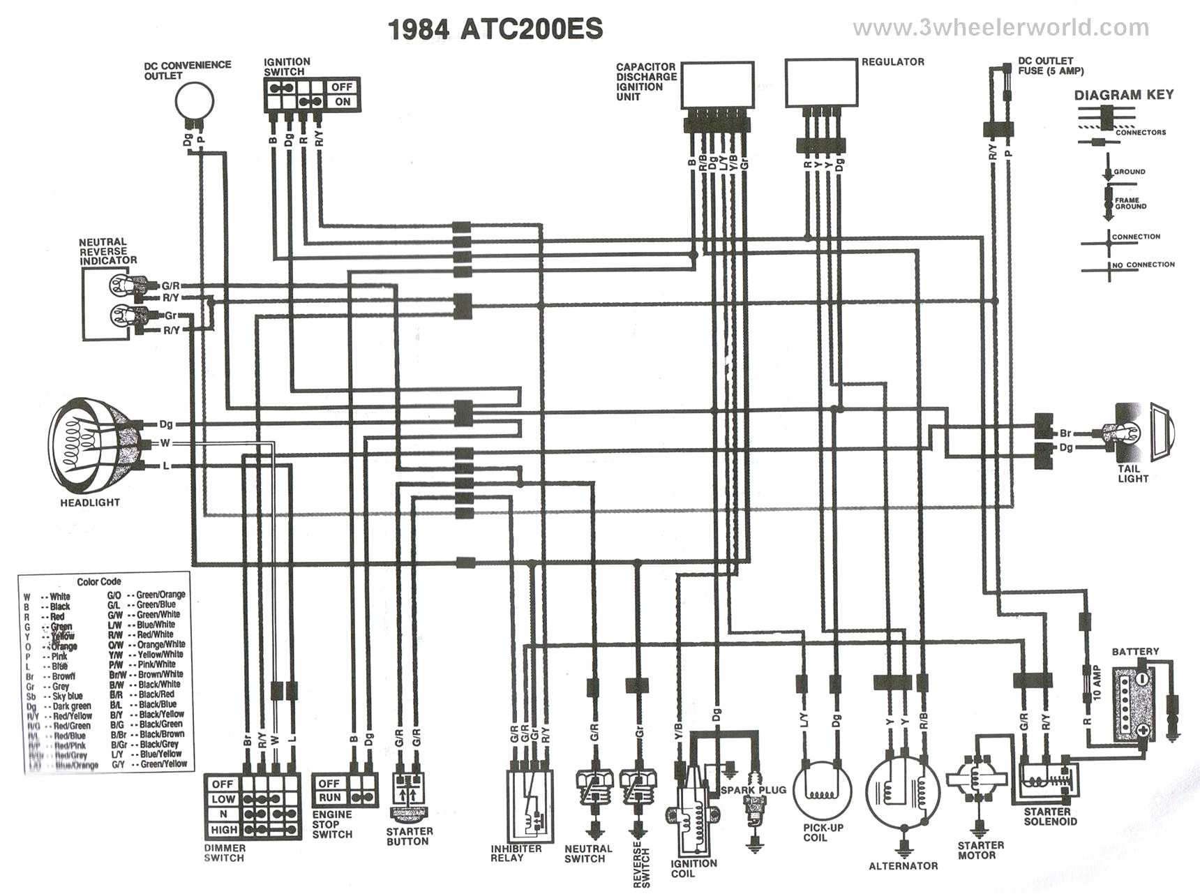 [DIAGRAM] 99 Honda Fourtrax 300 Wiring Diagram FULL