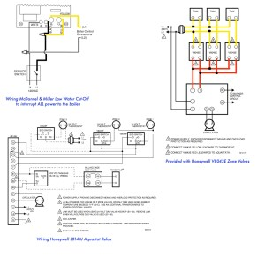 Honeywell Actuator Wiring Diagram | Free Wiring Diagram