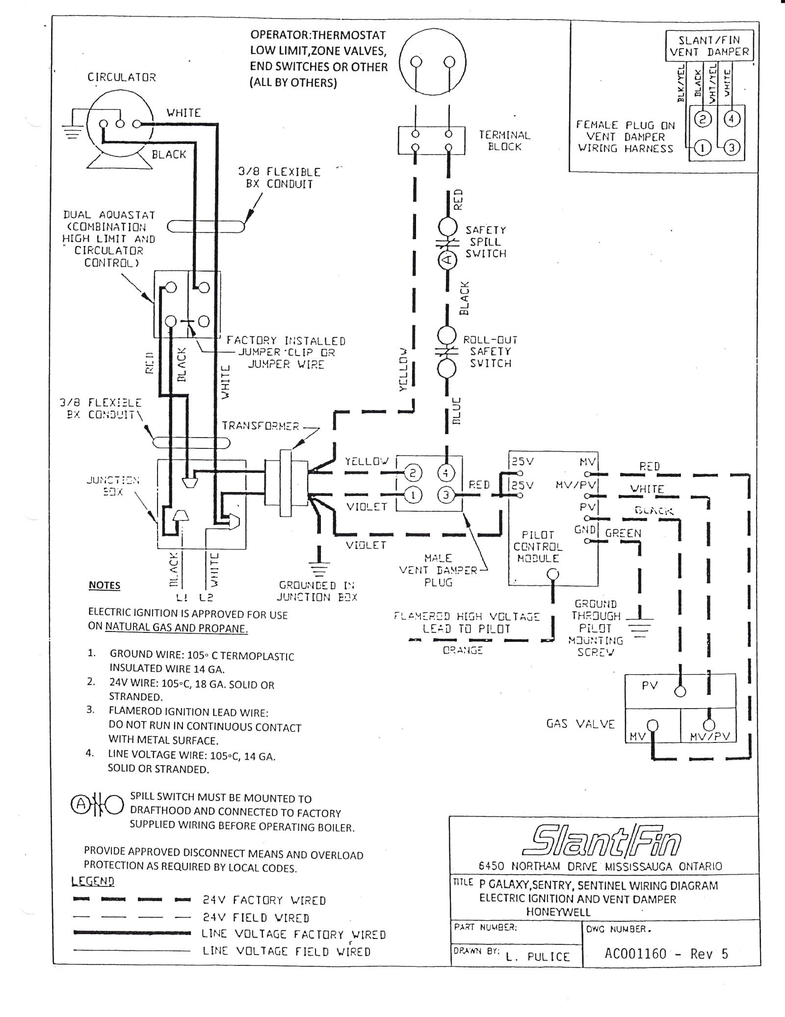 Jackson Guitar Wiring Diagram