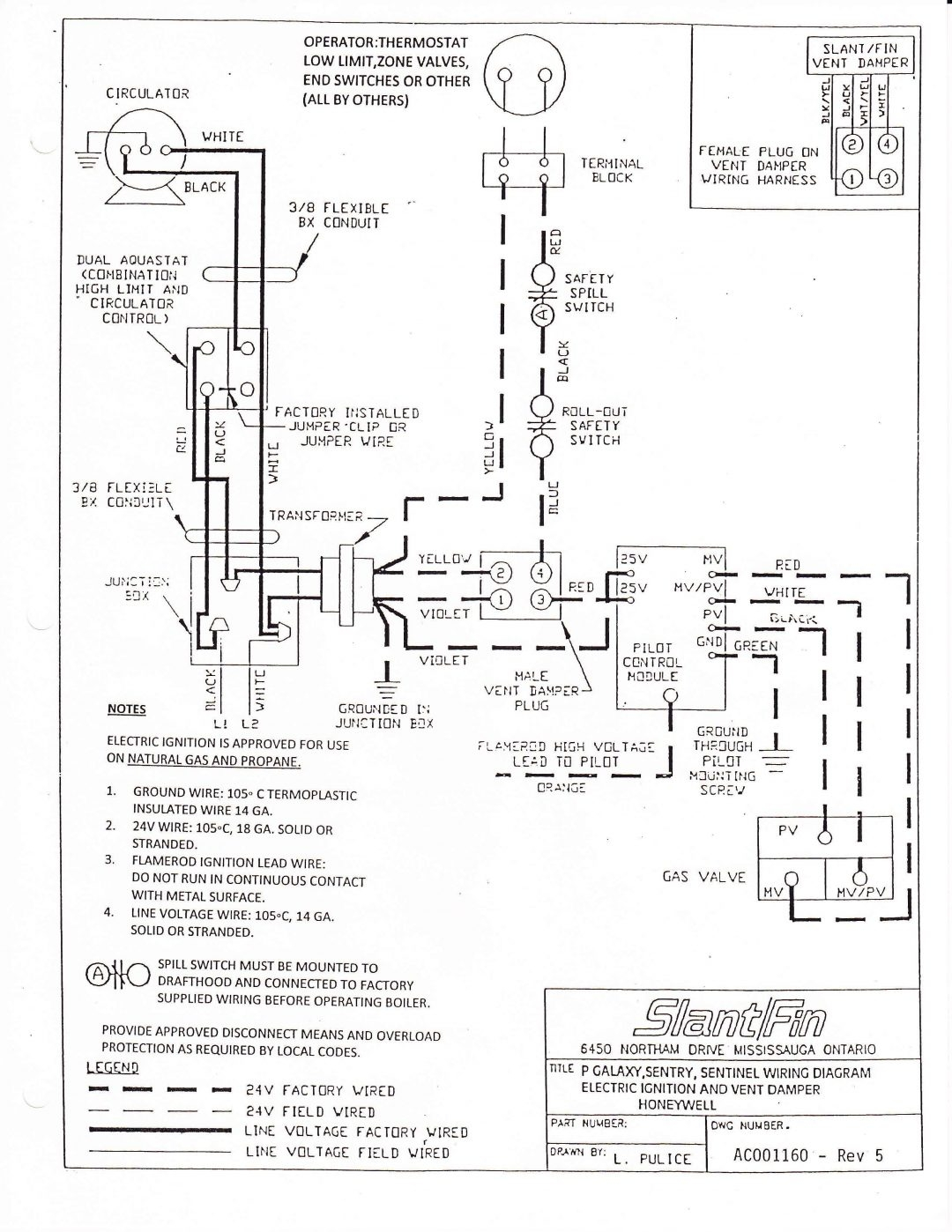 Rg Wiring Diagram | Wiring Liry on