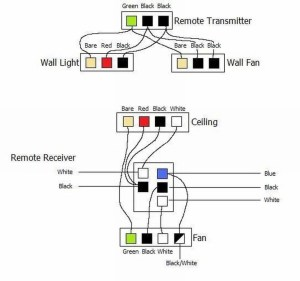 Hunter Ceiling Fan Wiring Diagram with Remote Control | Free Wiring Diagram