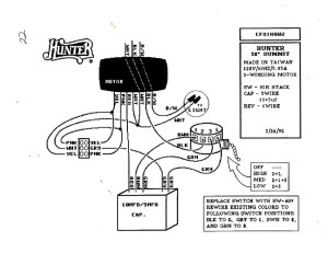 Hunter Ceiling Fan Wiring Diagram with Remote Control