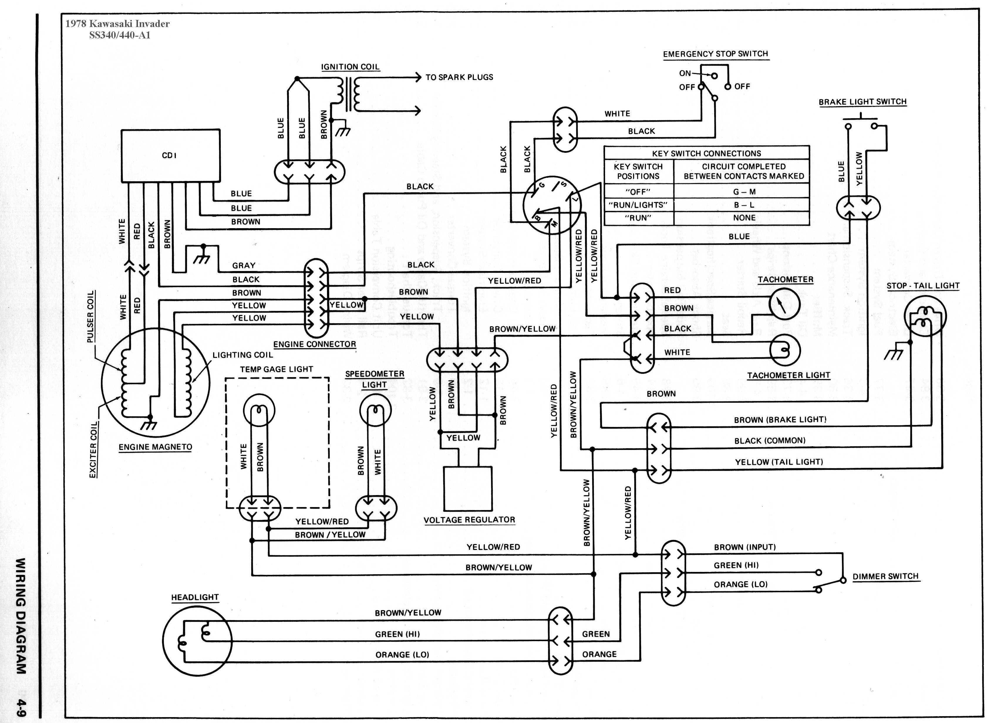 Kawasaki Bayou 220 Wiring Schematic