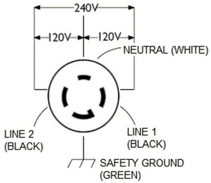 L14 30 Plug Wiring Diagram | Free Wiring Diagram