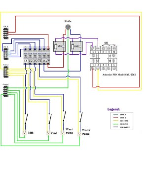 Lead Lag Pump Control Wiring Diagram | Free Wiring Diagram
