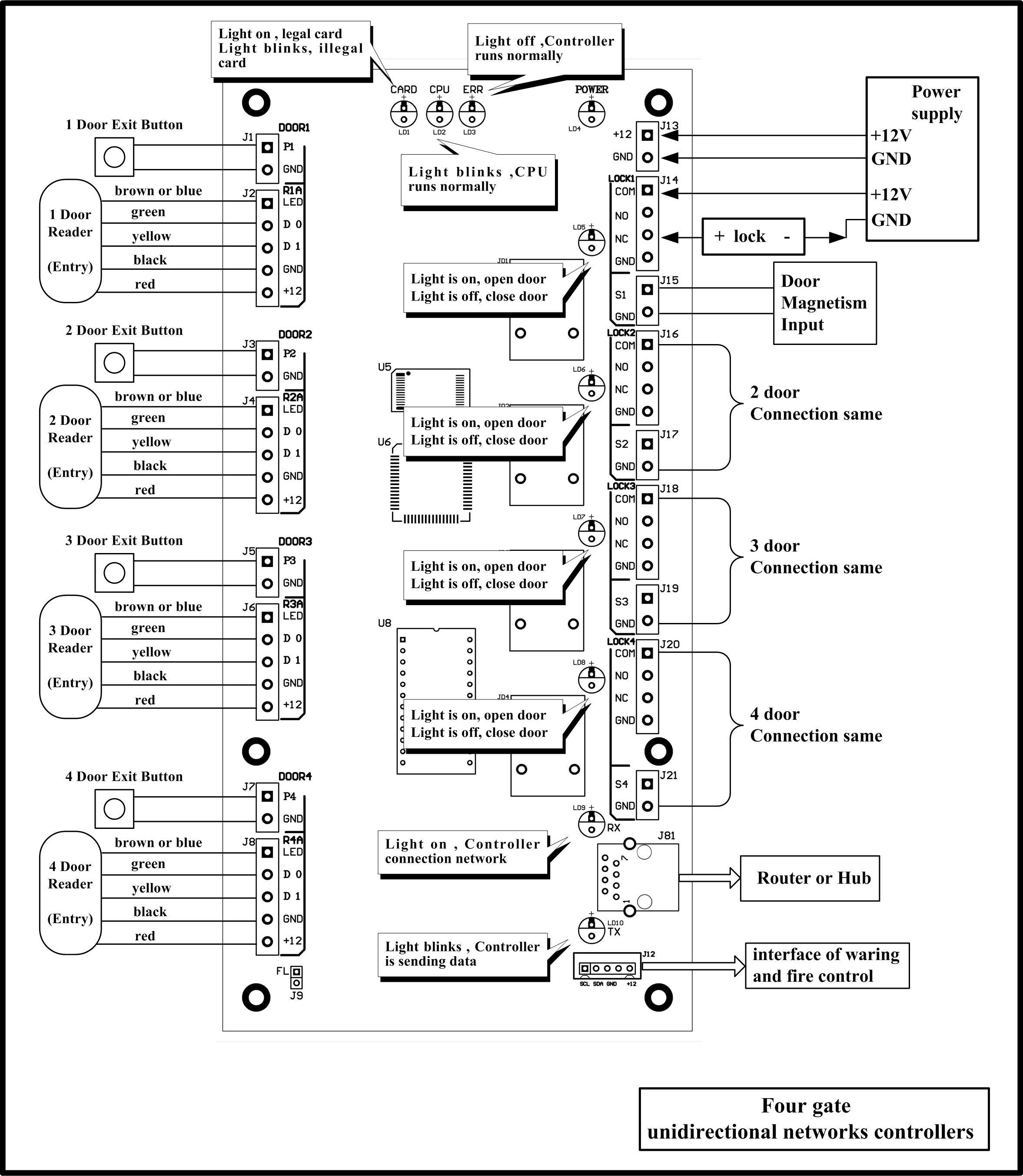 Lenel Access Control Wiring Diagram