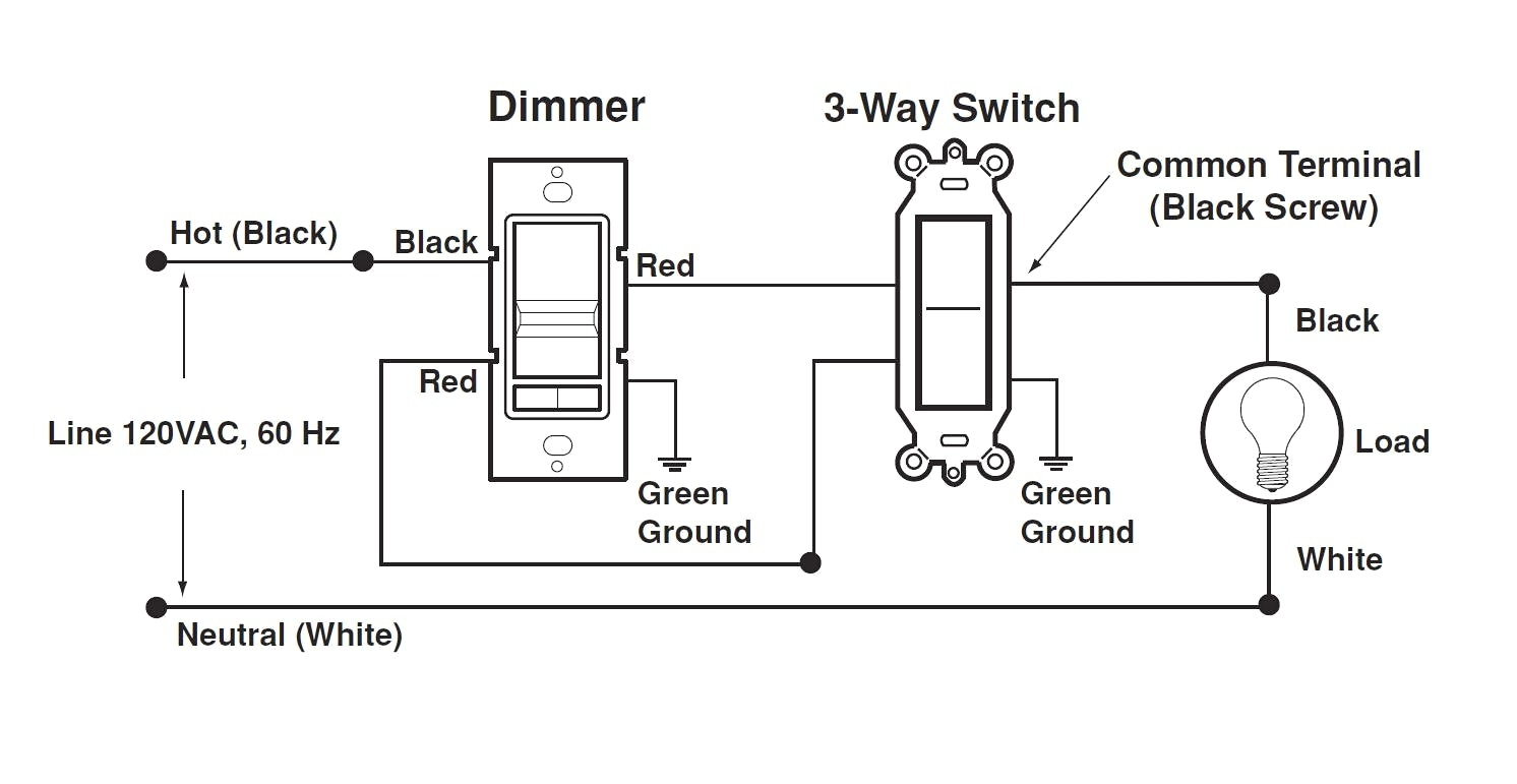 Leviton 3 Way Dimmer Switch Wiring Diagram