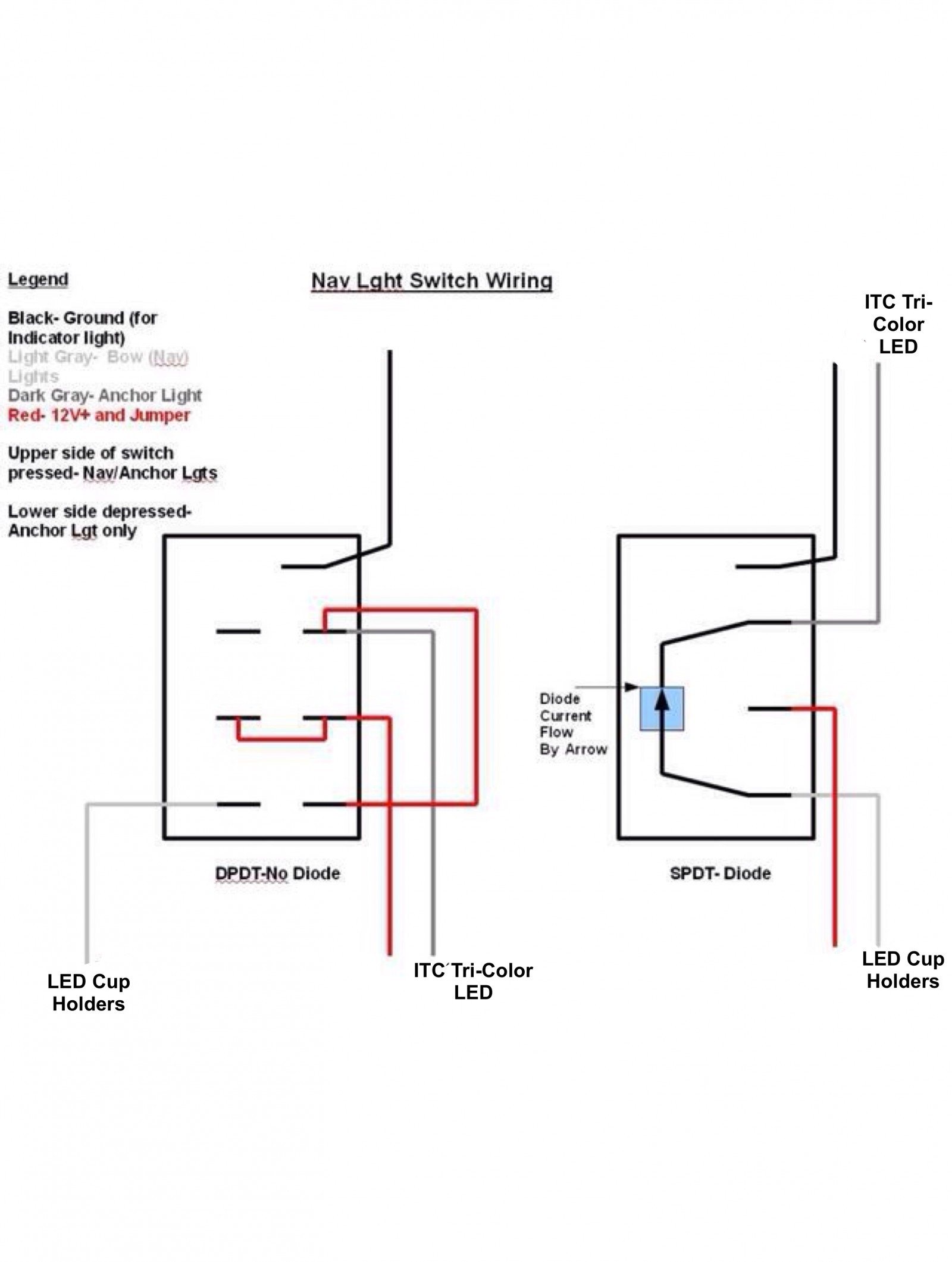switches wiring diagram wiring diagram database  leviton double pole switch wiring diagram
