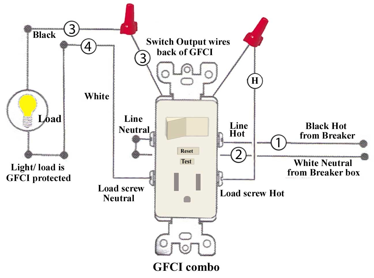 Leviton Switch Outlet Combination Wiring Diagram