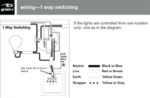 Lutron Dimmer Switch Wiring Diagram | Free Wiring Diagram