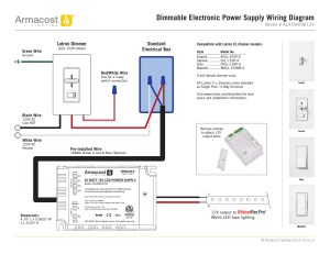 Lutron Single Pole Dimmer Switch Wiring Diagram | Free