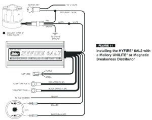 Mallory Ignition Wiring Diagram | Free Wiring Diagram