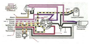 Mercury Outboard Ignition Switch Wiring Diagram | Free