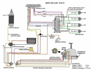 Mercury Outboard Wiring Diagram | Free Wiring Diagram