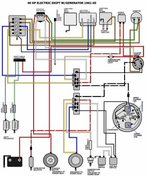 Mercury Outboard Wiring Diagram Ignition Switch | Free