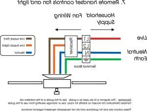 Meyer Snow Plow toggle Switch Wiring Diagram | Free Wiring Diagram