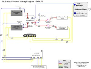 Minn Kota Onboard Battery Charger Wiring Diagram | Free Wiring Diagram